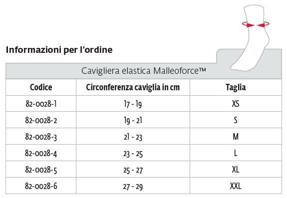 """DONJOY - Modello Malleoforce â""""¢ - Cavigliera Con Inserti In ..."""